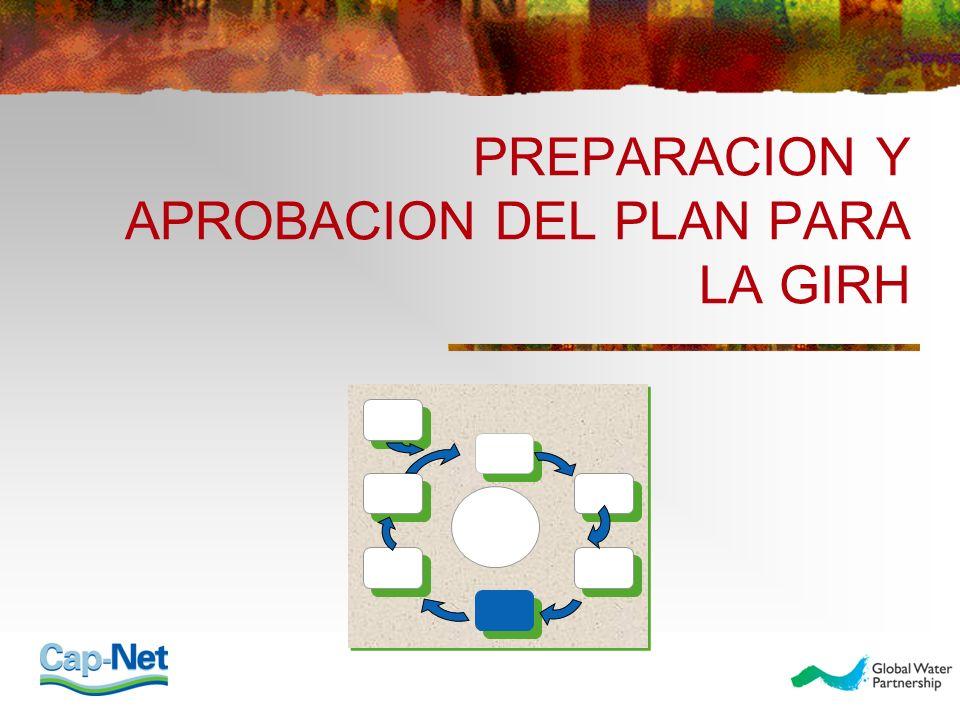 PREPARACION Y APROBACION DEL PLAN PARA LA GIRH