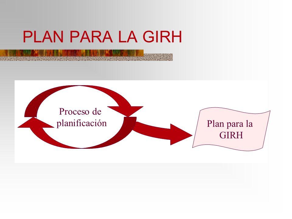 PLAN PARA LA GIRH Proceso de planificación Plan para la GIRH