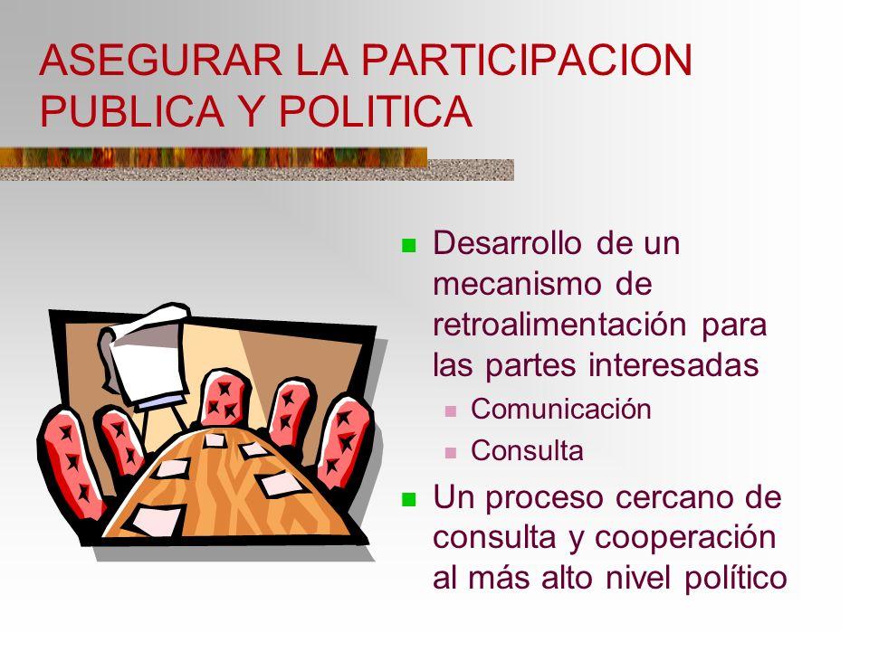 ASEGURAR LA PARTICIPACION PUBLICA Y POLITICA Desarrollo de un mecanismo de retroalimentación para las partes interesadas Comunicación Consulta Un proc