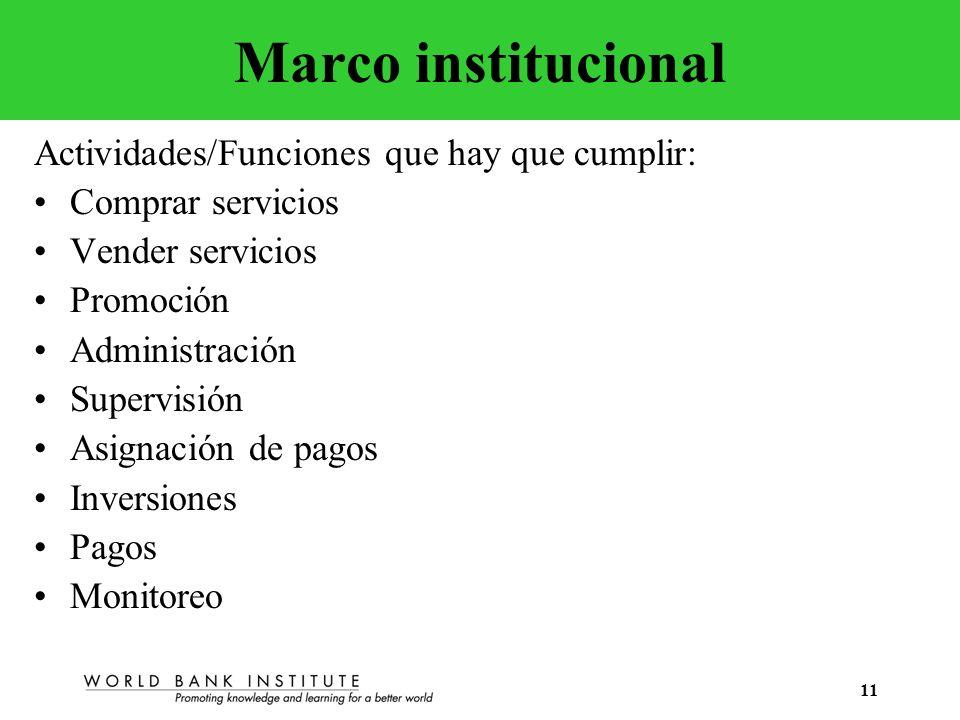 11 Marco institucional Actividades/Funciones que hay que cumplir: Comprar servicios Vender servicios Promoción Administración Supervisión Asignación d