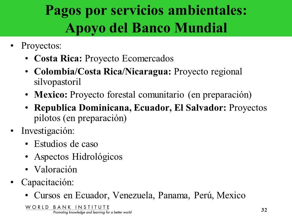 32 Pagos por servicios ambientales: Apoyo del Banco Mundial Proyectos: Costa Rica: Proyecto Ecomercados Colombia/Costa Rica/Nicaragua: Proyecto region