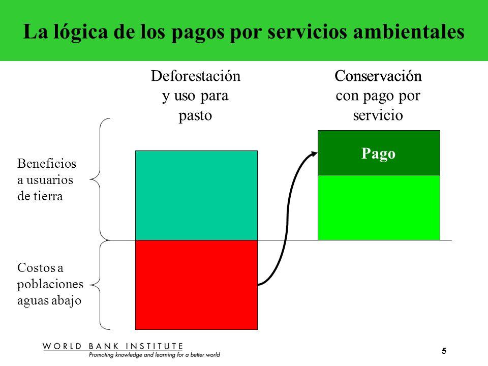 5 La lógica de los pagos por servicios ambientales Beneficios a usuarios de tierra Costos a poblaciones aguas abajo Deforestación y uso para pasto Con