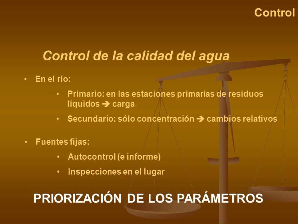 Control de la calidad del agua Control En el río: Primario: en las estaciones primarias de residuos líquidos carga Secundario: sólo concentración camb