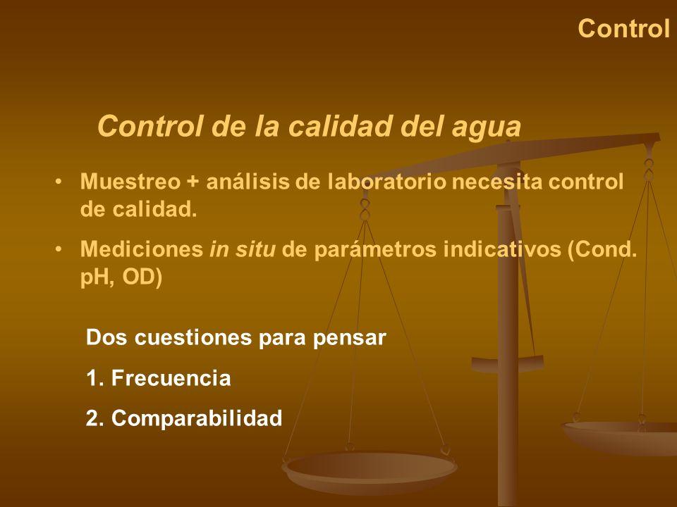 Control de la calidad del agua Control Muestreo + análisis de laboratorio necesita control de calidad. Mediciones in situ de parámetros indicativos (C