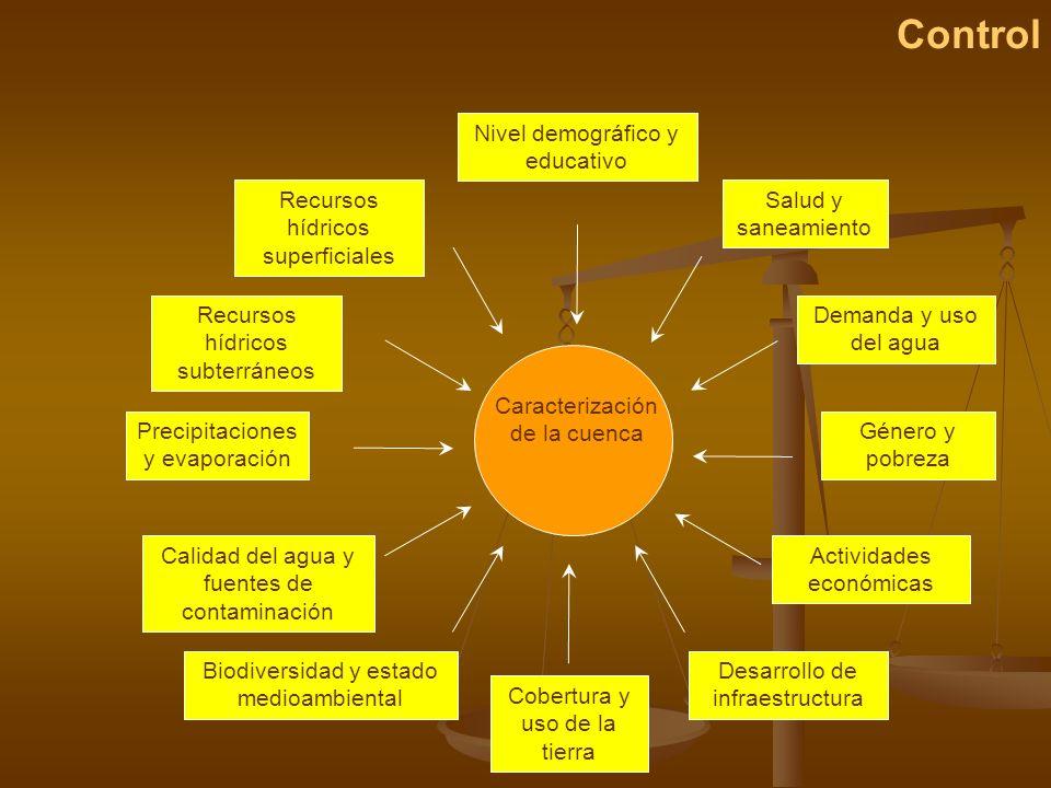Caracterización de la cuenca Cobertura y uso de la tierra Demanda y uso del agua Recursos hídricos superficiales Género y pobreza Actividades económic