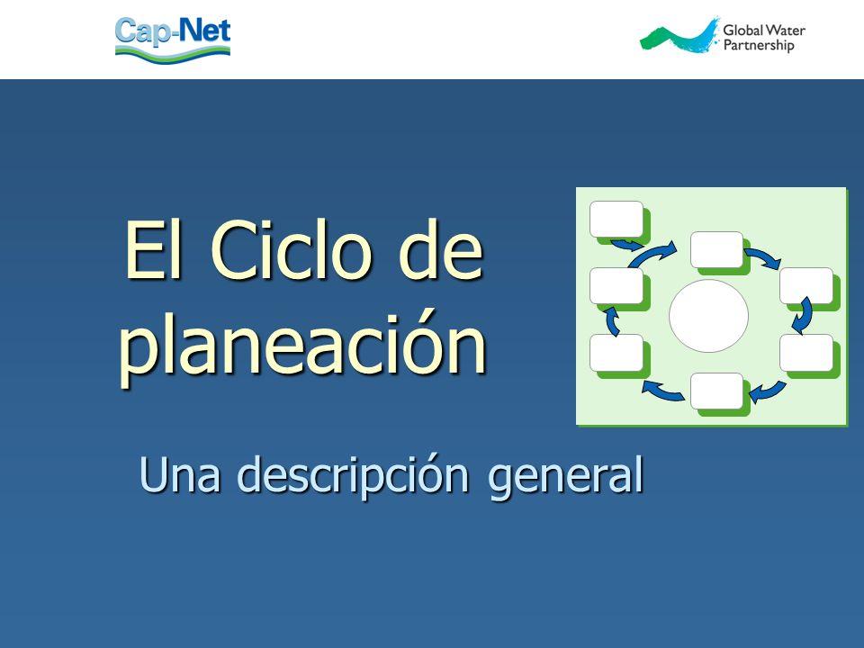 El Ciclo de planeación Una descripción general