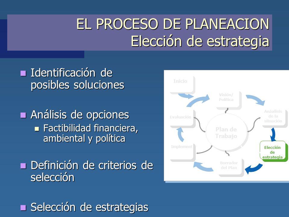 EL PROCESO DE PLANEACION Elección de estrategia Identificación de posibles soluciones Identificación de posibles soluciones Análisis de opciones Análi