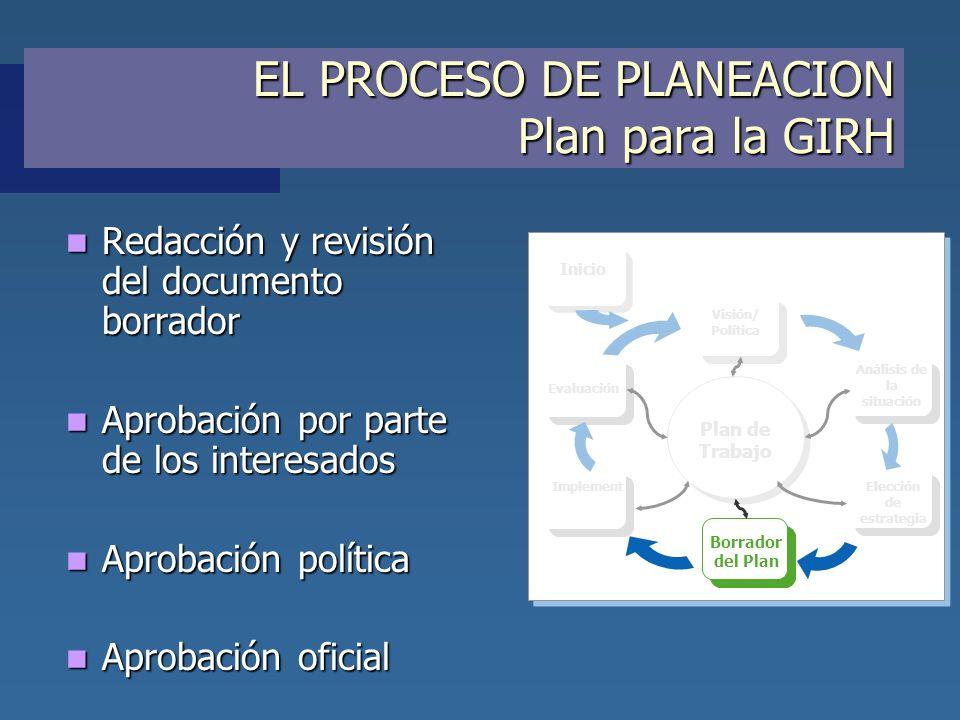 EL PROCESO DE PLANEACION Plan para la GIRH Redacción y revisión del documento borrador Redacción y revisión del documento borrador Aprobación por part