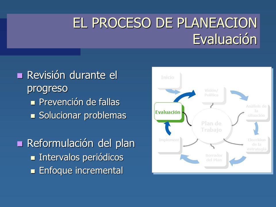 EL PROCESO DE PLANEACION Evaluación Revisión durante el progreso Revisión durante el progreso Prevención de fallas Prevención de fallas Solucionar pro