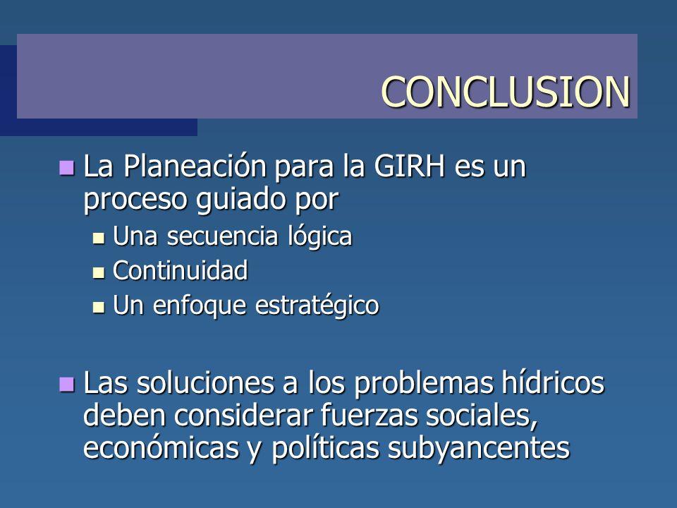 CONCLUSION La Planeación para la GIRH es un proceso guiado por La Planeación para la GIRH es un proceso guiado por Una secuencia lógica Una secuencia