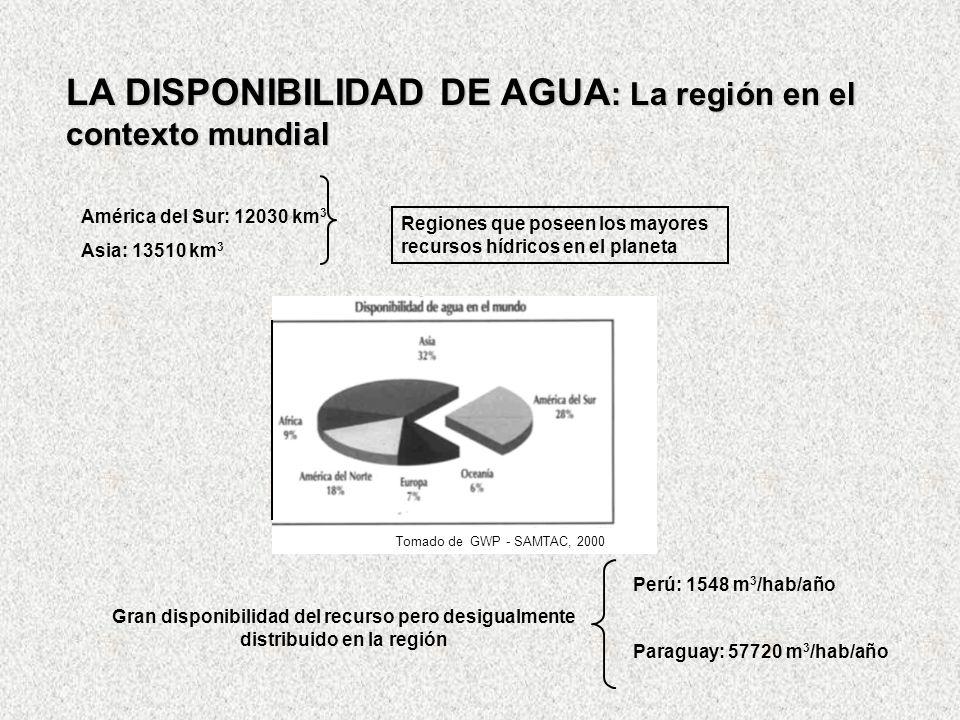 LA DISPONIBILIDAD DE AGUA : La región en el contexto mundial América del Sur: 12030 km 3 Asia: 13510 km 3 Regiones que poseen los mayores recursos híd