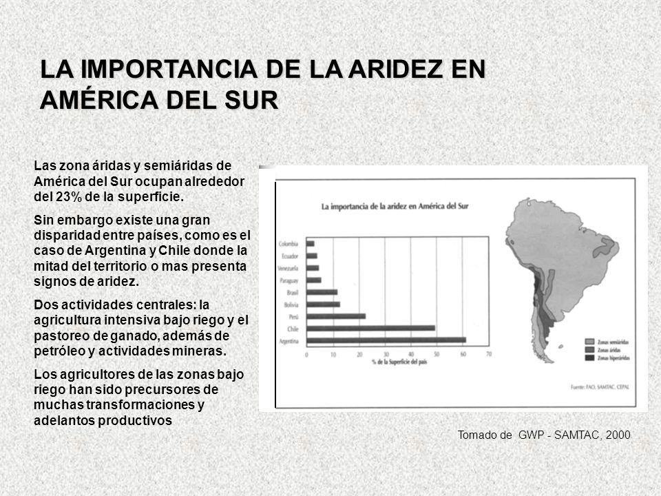LA IMPORTANCIA DE LA ARIDEZ EN AMÉRICA DEL SUR Las zona áridas y semiáridas de América del Sur ocupan alrededor del 23% de la superficie. Sin embargo