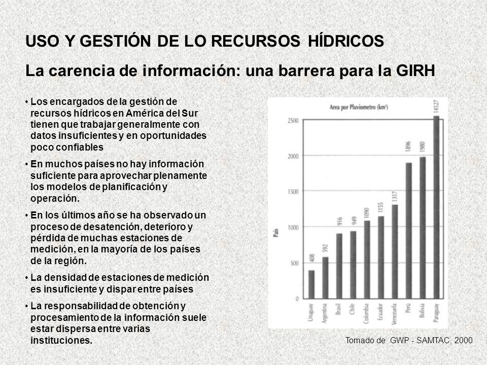 USO Y GESTIÓN DE LO RECURSOS HÍDRICOS La carencia de información: una barrera para la GIRH Los encargados de la gestión de recursos hídricos en Améric