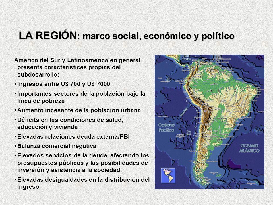 LA REGIÓN : marco social, económico y político América del Sur y Latinoamérica en general presenta características propias del subdesarrollo: Ingresos