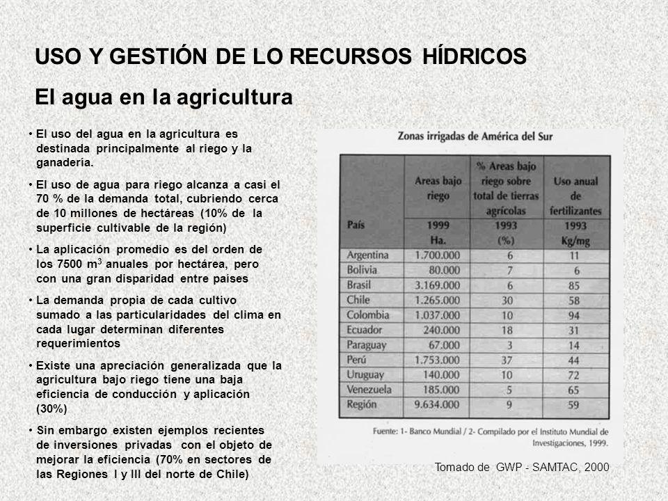 El uso del agua en la agricultura es destinada principalmente al riego y la ganadería. El uso de agua para riego alcanza a casi el 70 % de la demanda