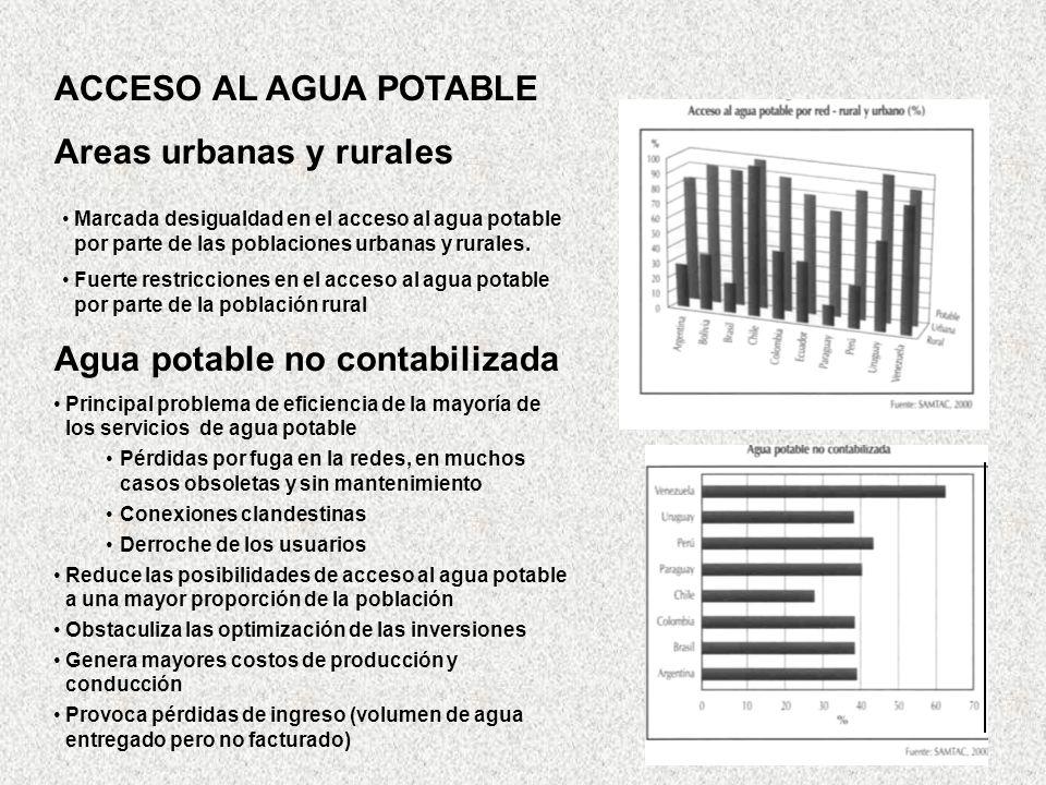 Agua potable no contabilizada Principal problema de eficiencia de la mayoría de los servicios de agua potable Pérdidas por fuga en la redes, en muchos