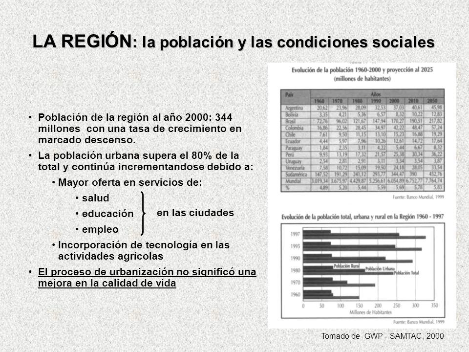LA REGIÓN : la población y las condiciones sociales Población de la región al año 2000: 344 millones con una tasa de crecimiento en marcado descenso.
