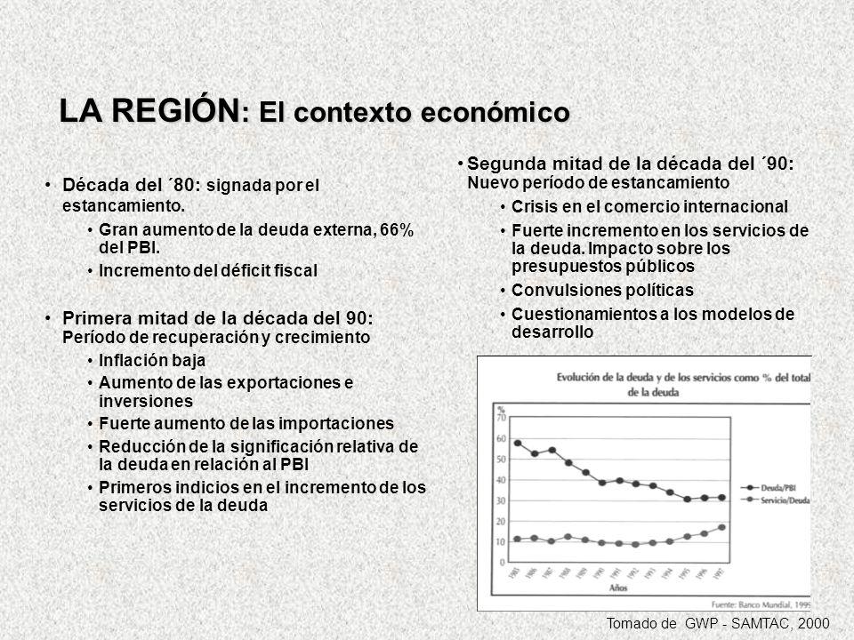 LA REGIÓN : El contexto económico Década del ´80: signada por el estancamiento. Gran aumento de la deuda externa, 66% del PBI. Incremento del déficit