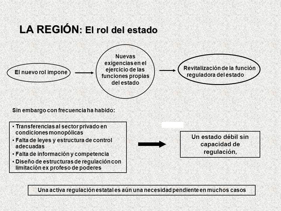 Revitalización de la función reguladora del estado LA REGIÓN : El rol del estado El nuevo rol impone Nuevas exigencias en el ejercicio de las funcione