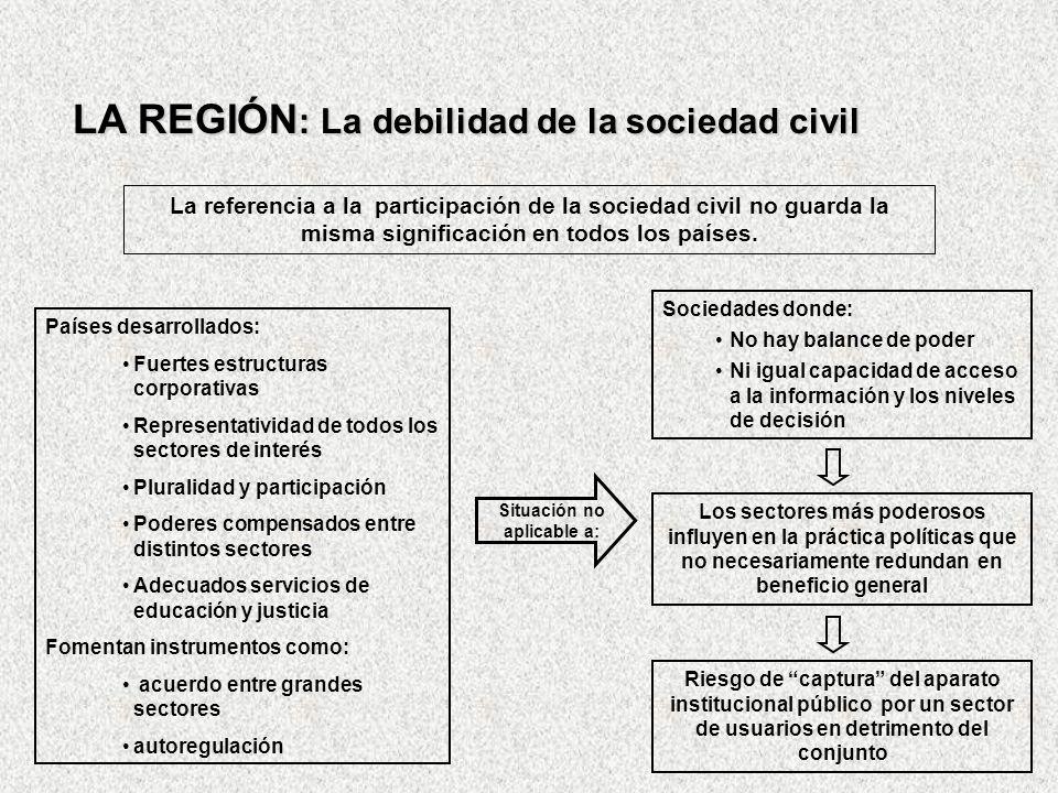 LA REGIÓN : La debilidad de la sociedad civil La referencia a la participación de la sociedad civil no guarda la misma significación en todos los país