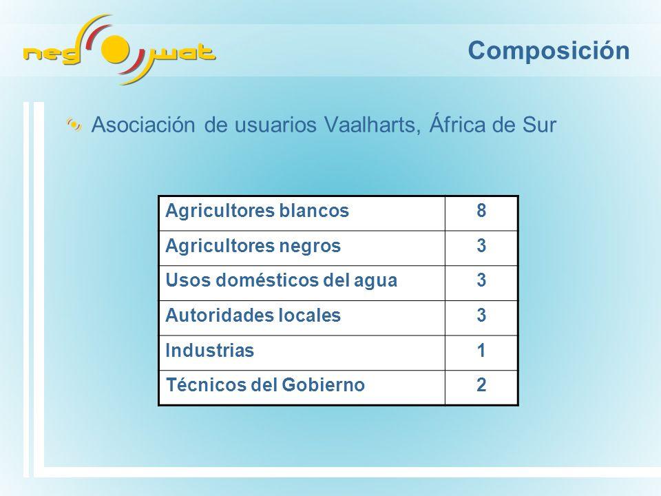 Composición Asociación de usuarios Vaalharts, África de Sur Agricultores blancos8 Agricultores negros3 Usos domésticos del agua3 Autoridades locales3 Industrias1 Técnicos del Gobierno2