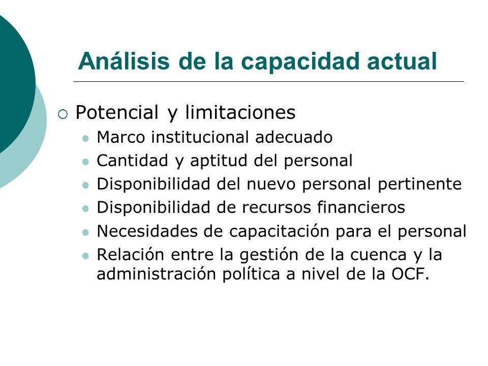 Análisis de la capacidad actual Potencial y limitaciones Marco institucional adecuado Cantidad y aptitud del personal Disponibilidad del nuevo persona