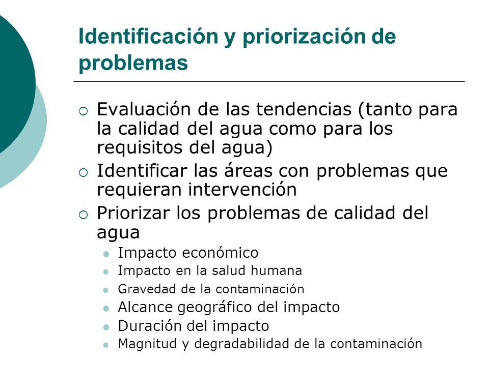 Identificación y priorización de problemas Evaluación de las tendencias (tanto para la calidad del agua como para los requisitos del agua) Identificar