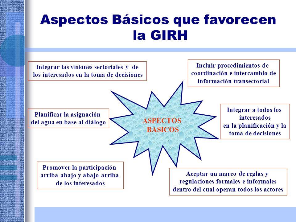 Aspectos Básicos que favorecen la GIRH ASPECTOS BASICOS Integrar las visiones sectoriales y de los interesados en la toma de decisiones Planificar la