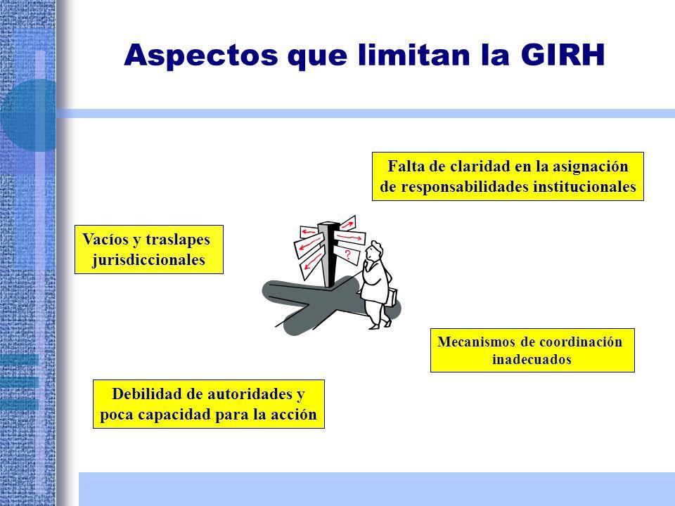 Aspectos que limitan la GIRH Falta de claridad en la asignación de responsabilidades institucionales Mecanismos de coordinación inadecuados Debilidad