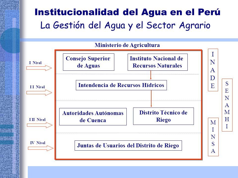 Institucionalidad del Agua en el Perú La Gestión del Agua y los Sectores Usuarios Agua para la Naturaleza CONAM Contraloría Agua para la Industria y otros Agua para la Gente Energía Defensa Pesquería Industria Prestadores SUNASS DNS