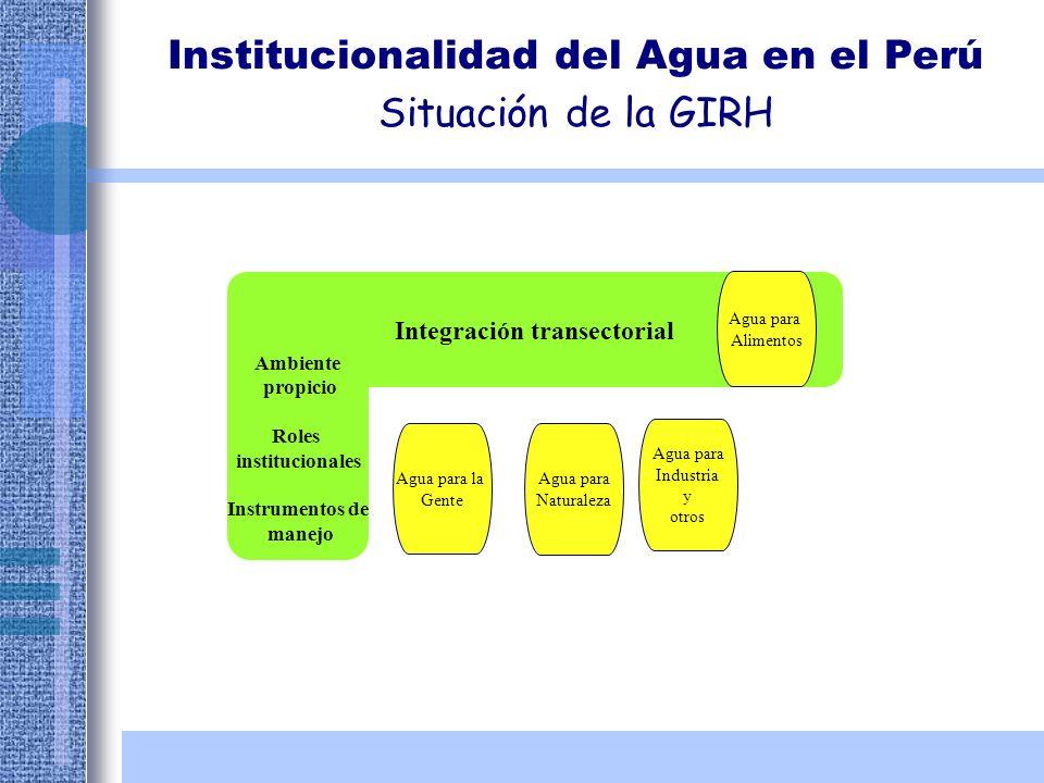 Integración transectorial Ambiente propicio Roles institucionales Instrumentos de manejo Agua para la Gente Agua para Alimentos Agua para Naturaleza A