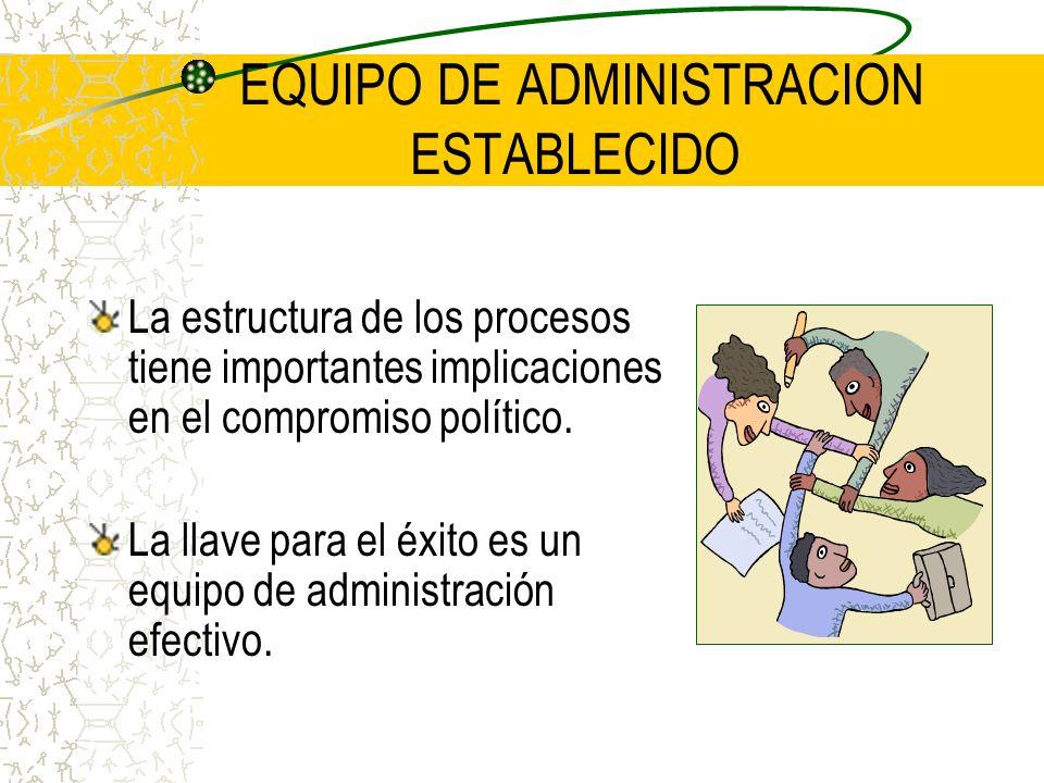 EQUIPO DE ADMINISTRACION ESTABLECIDO La estructura de los procesos tiene importantes implicaciones en el compromiso político.