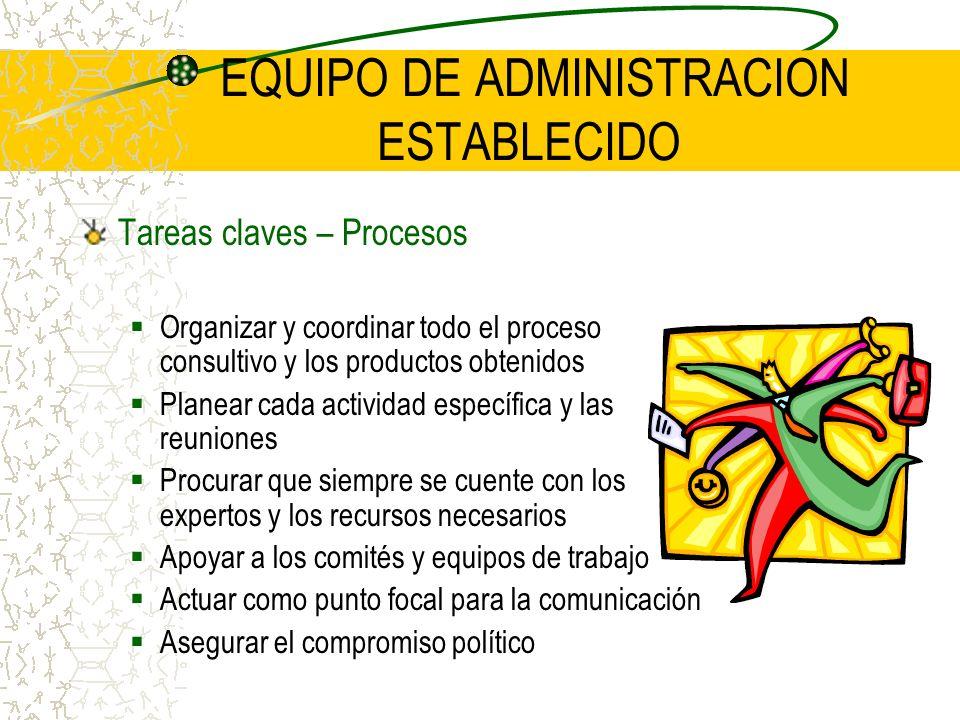 EQUIPO DE ADMINISTRACION ESTABLECIDO Tareas claves – Procesos Organizar y coordinar todo el proceso consultivo y los productos obtenidos Planear cada