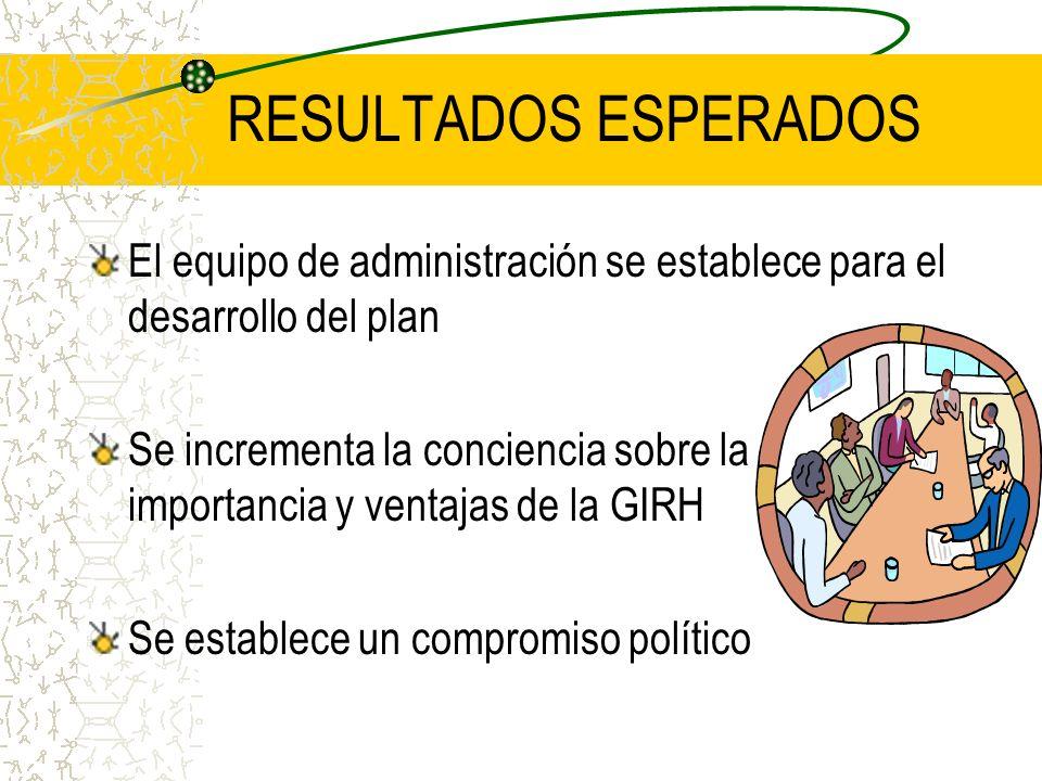 RESULTADOS ESPERADOS El equipo de administración se establece para el desarrollo del plan Se incrementa la conciencia sobre la importancia y ventajas de la GIRH Se establece un compromiso político