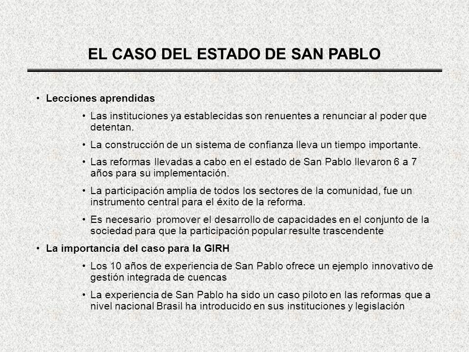 EL CASO DEL ESTADO DE SAN PABLO Lecciones aprendidas Las instituciones ya establecidas son renuentes a renunciar al poder que detentan.