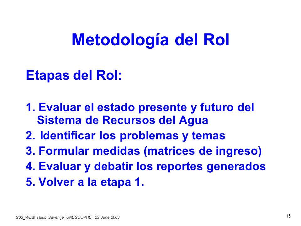 S03_WDM Huub Savenije, UNESCO-IHE, 23 June 2003 15 Metodología del Rol Etapas del Rol: 1.