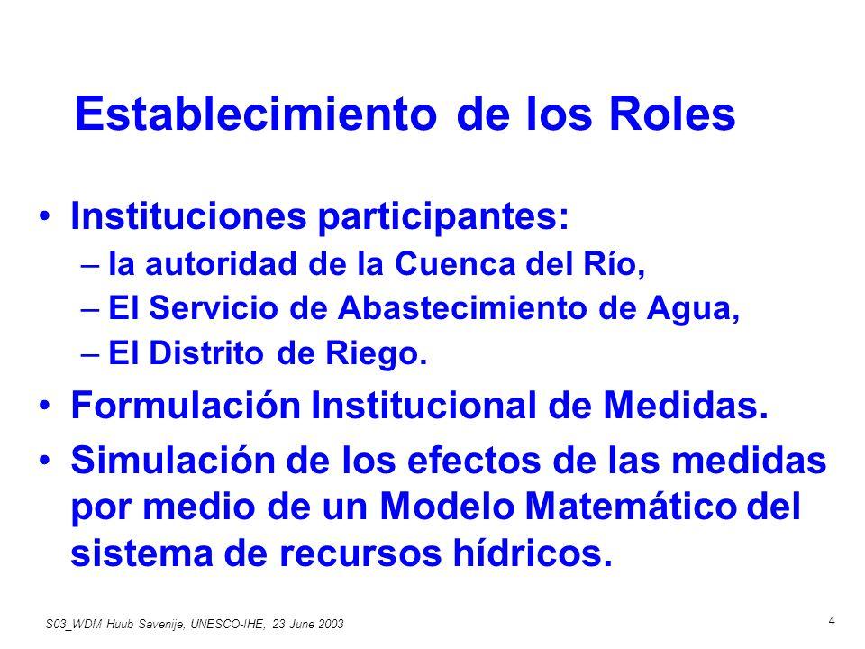 S03_WDM Huub Savenije, UNESCO-IHE, 23 June 2003 4 Establecimiento de los Roles Instituciones participantes: –la autoridad de la Cuenca del Río, –El Servicio de Abastecimiento de Agua, –El Distrito de Riego.