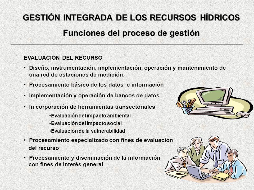 GESTIÓN INTEGRADA DE LOS RECURSOS HÍDRICOS Funciones del proceso de gestión EVALUACIÓN DEL RECURSO Diseño, instrumentación, implementación, operación