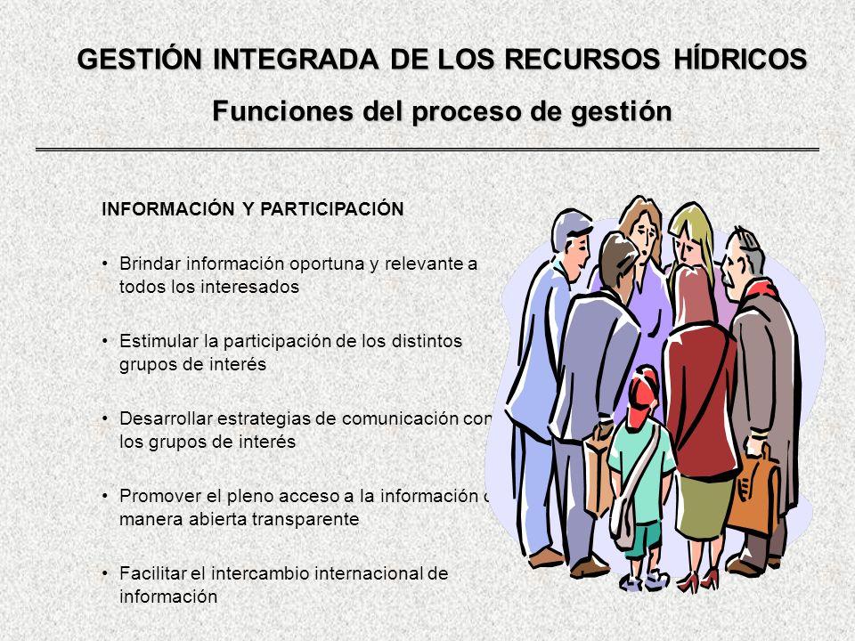 GESTIÓN INTEGRADA DE LOS RECURSOS HÍDRICOS Funciones del proceso de gestión INFORMACIÓN Y PARTICIPACIÓN Brindar información oportuna y relevante a tod