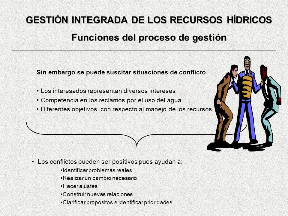 GESTIÓN INTEGRADA DE LOS RECURSOS HÍDRICOS Funciones del proceso de gestión Sin embargo se puede suscitar situaciones de conflicto Los interesados rep