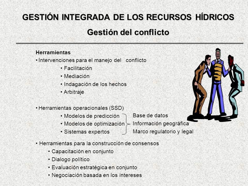 GESTIÓN INTEGRADA DE LOS RECURSOS HÍDRICOS Gestión del conflicto Herramientas Intervenciones para el manejo del conflicto Facilitación Mediación Indag