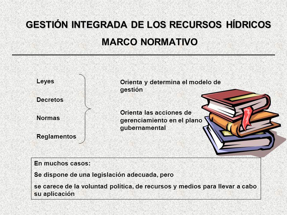GESTIÓN INTEGRADA DE LOS RECURSOS HÍDRICOS GESTIÓN INTEGRADA DE LOS RECURSOS HÍDRICOS MARCO NORMATIVO Leyes Decretos Normas Reglamentos Orienta y dete