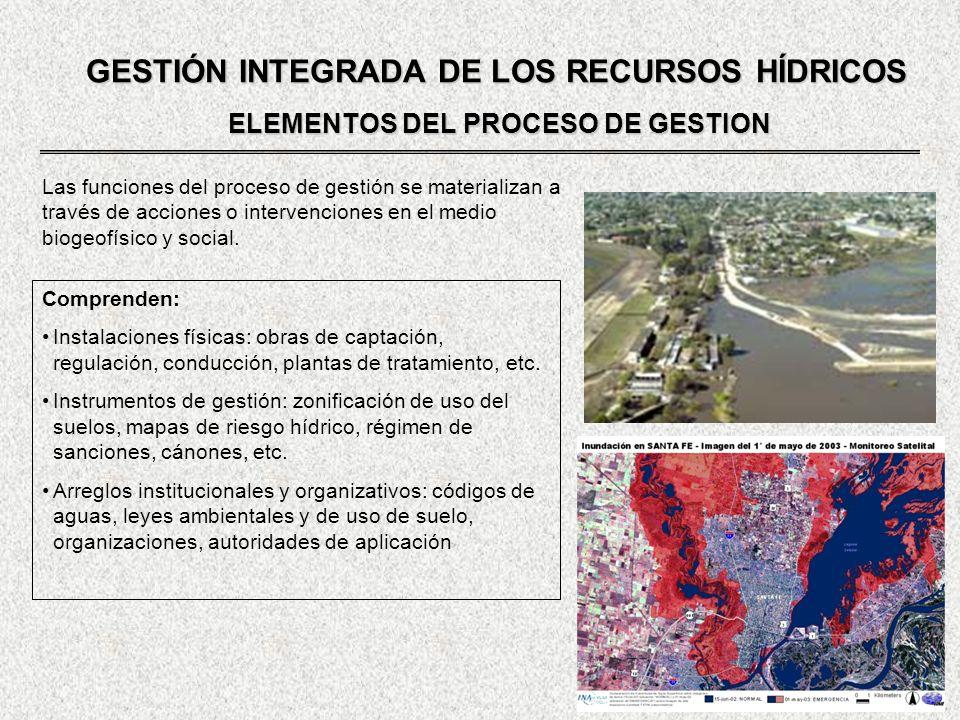 GESTIÓN INTEGRADA DE LOS RECURSOS HÍDRICOS ELEMENTOS DEL PROCESO DE GESTION Las funciones del proceso de gestión se materializan a través de acciones