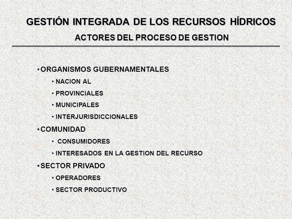 GESTIÓN INTEGRADA DE LOS RECURSOS HÍDRICOS ACTORES DEL PROCESO DE GESTION ORGANISMOS GUBERNAMENTALES NACION AL PROVINCIALES MUNICIPALES INTERJURISDICC