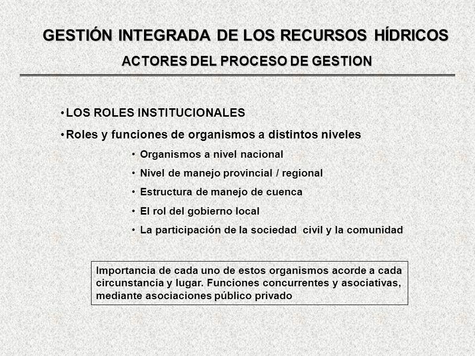 GESTIÓN INTEGRADA DE LOS RECURSOS HÍDRICOS ACTORES DEL PROCESO DE GESTION LOS ROLES INSTITUCIONALES Roles y funciones de organismos a distintos nivele