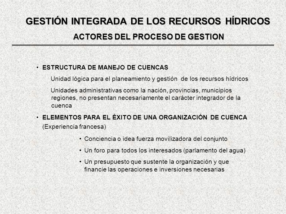 GESTIÓN INTEGRADA DE LOS RECURSOS HÍDRICOS ACTORES DEL PROCESO DE GESTION ESTRUCTURA DE MANEJO DE CUENCAS Unidad lógica para el planeamiento y gestión