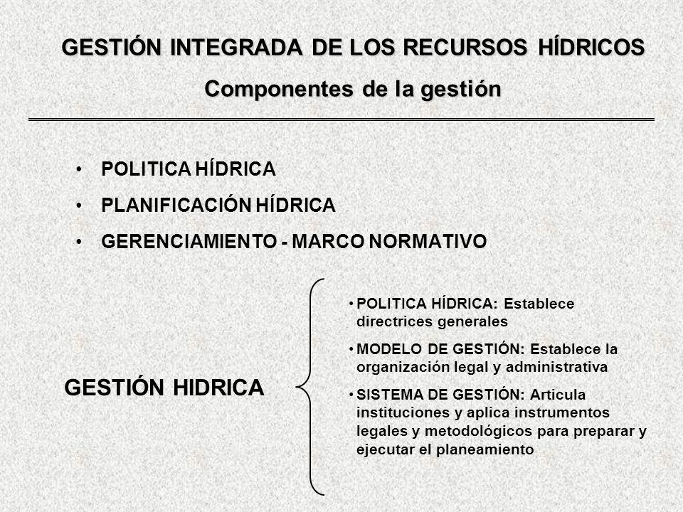 GESTIÓN INTEGRADA DE LOS RECURSOS HÍDRICOS Componentes de la gestión POLITICA HÍDRICA PLANIFICACIÓN HÍDRICA GERENCIAMIENTO - MARCO NORMATIVO GESTIÓN H