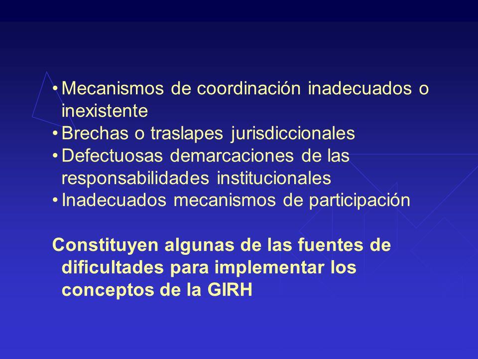 Mecanismos de coordinación inadecuados o inexistente Brechas o traslapes jurisdiccionales Defectuosas demarcaciones de las responsabilidades institucionales Inadecuados mecanismos de participación Constituyen algunas de las fuentes de dificultades para implementar los conceptos de la GIRH