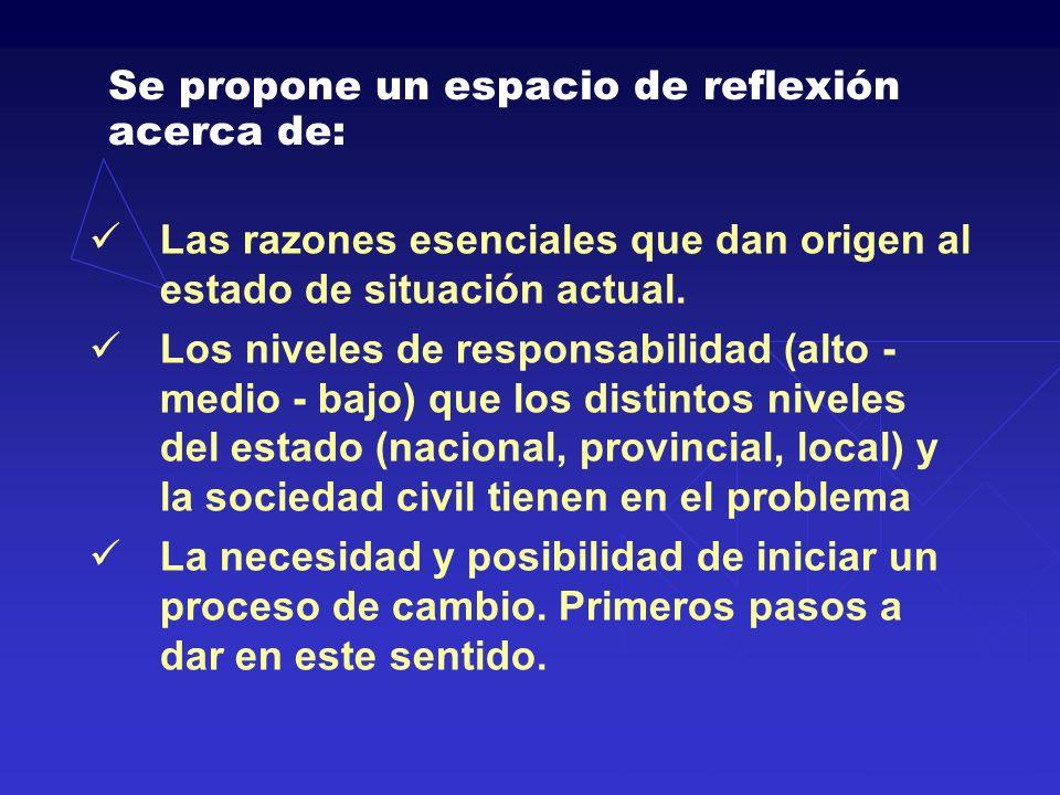 Se propone un espacio de reflexión acerca de: Las razones esenciales que dan origen al estado de situación actual.