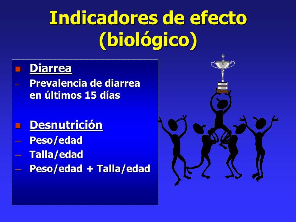 Indicadores de efecto (biológico) n Diarrea – Prevalencia de diarrea en últimos 15 días n Desnutrición Peso/edad Peso/edad Talla/edad Talla/edad Peso/edad + Talla/edad Peso/edad + Talla/edad